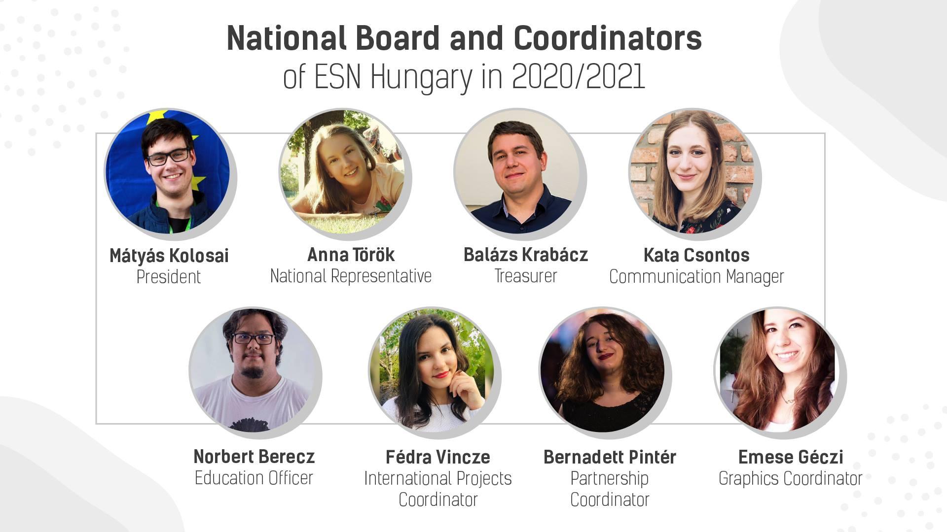 ESN Hungary Board